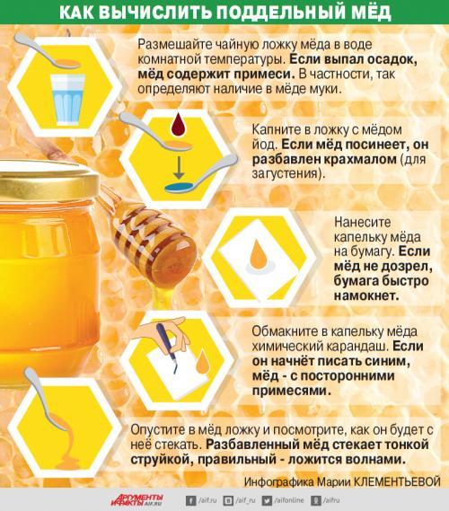 Что делать с незрелым медом. Ядовитый и незрелый. В каких случаях мёд может быть опасен?